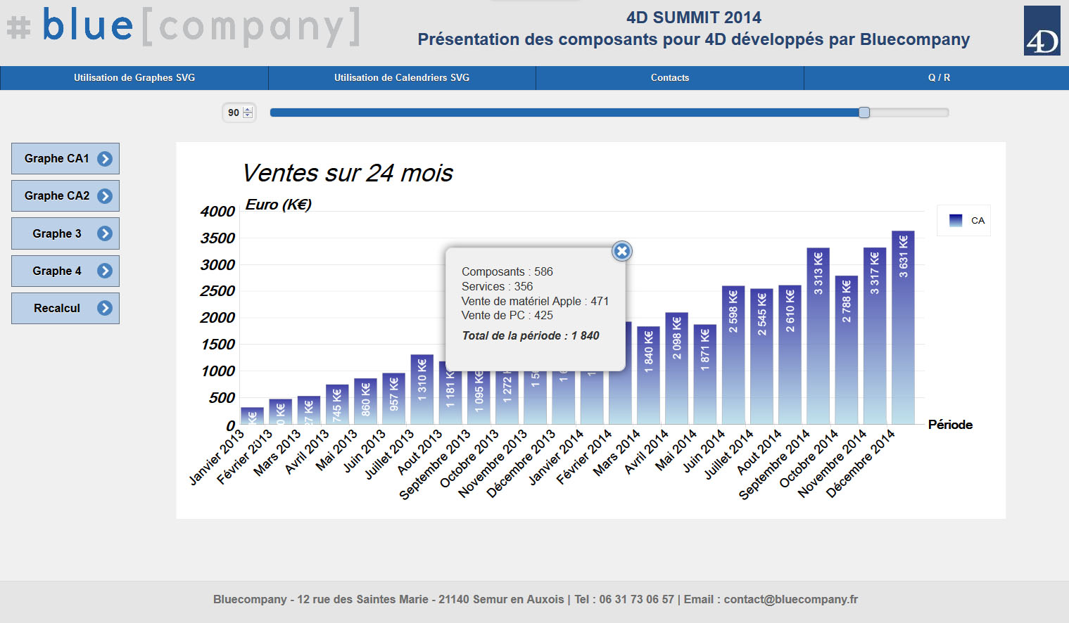 Graphe interactif en svg et jQuery